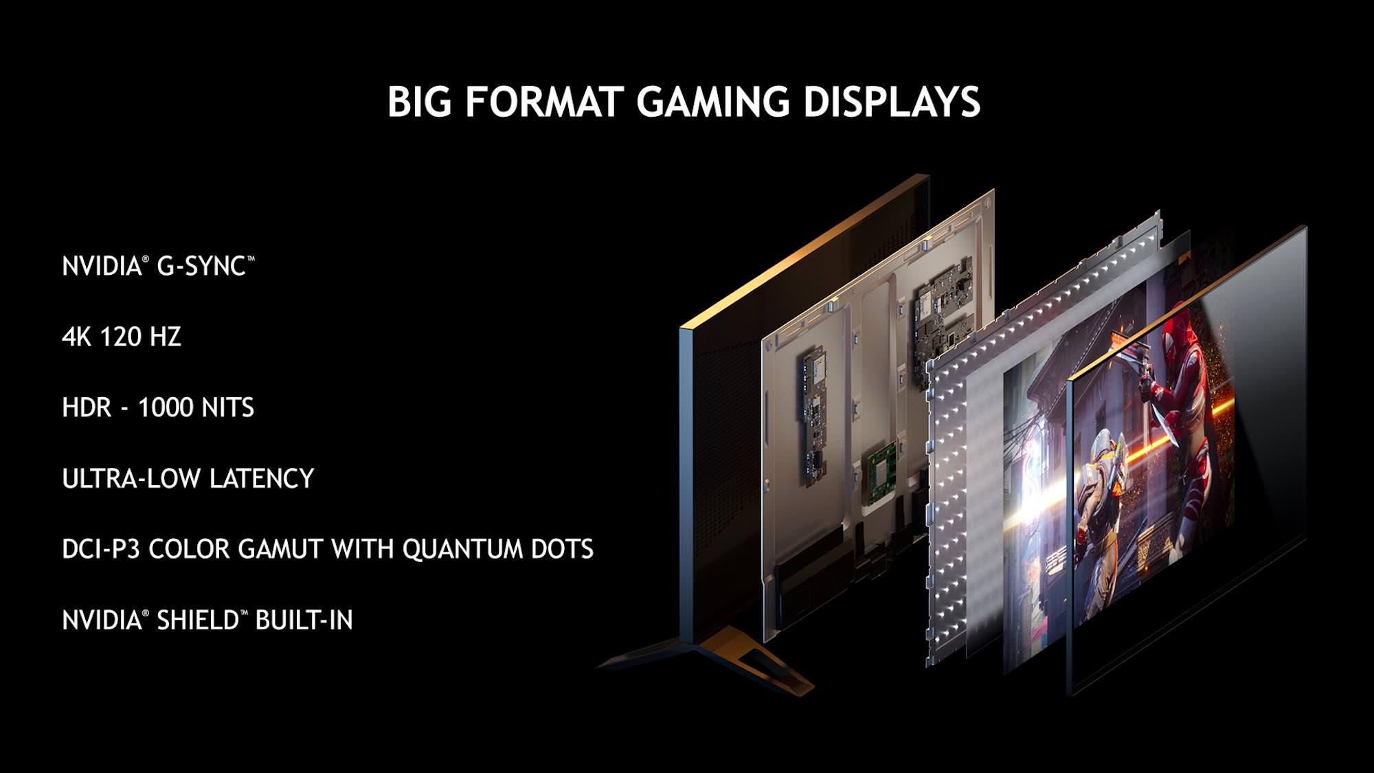 "Nvidia svela ""Bfgd"" un mega display da 65 pollici per utenze gaming"